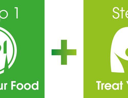 The 2 Step Food Plan
